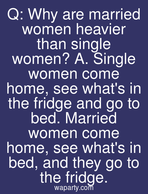 Q: Why are married women heavier than single women? A. Single women come home, see whats in the fridge and go to bed. Married women come home, see whats in bed, and they go to the fridge.